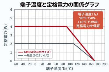 ペイメント 熊本 電力 フラワー