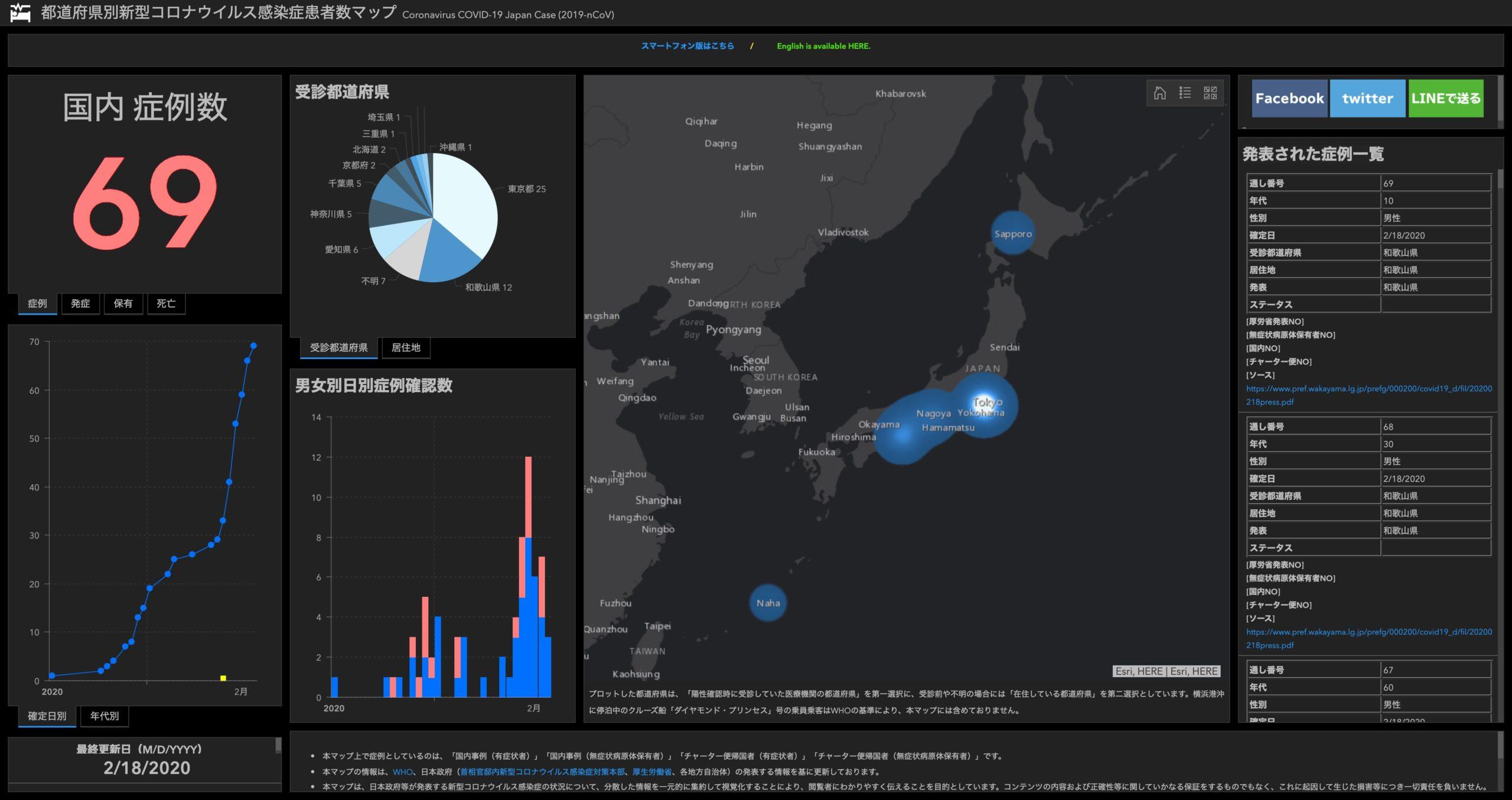 国内での新型コロナウイルス感染症の患者数マップ(ジャッグジャパン提供)